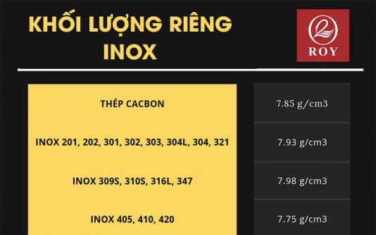 Tổng hợp khối lượng riêng inox 201, 304, 316, 202, 430