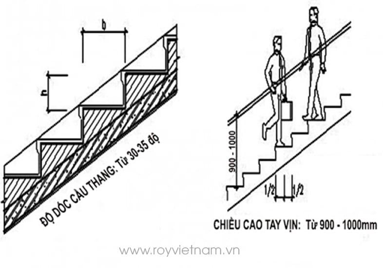 Kích thước tay vịn cầu thang gỗ 2